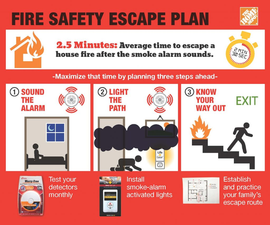 Fire-Safety-Graphic_Escape-Sequence_10.10.13